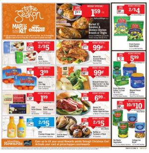 price chopper ad nov 15 2020