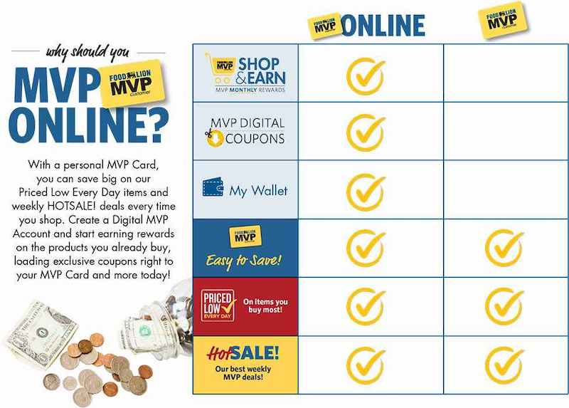 Food Lion MVP Online Perks